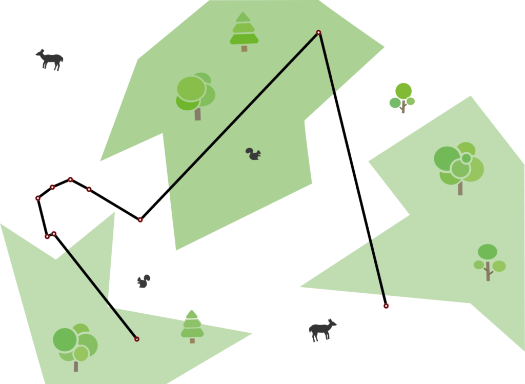 trasa 1.n-komandos